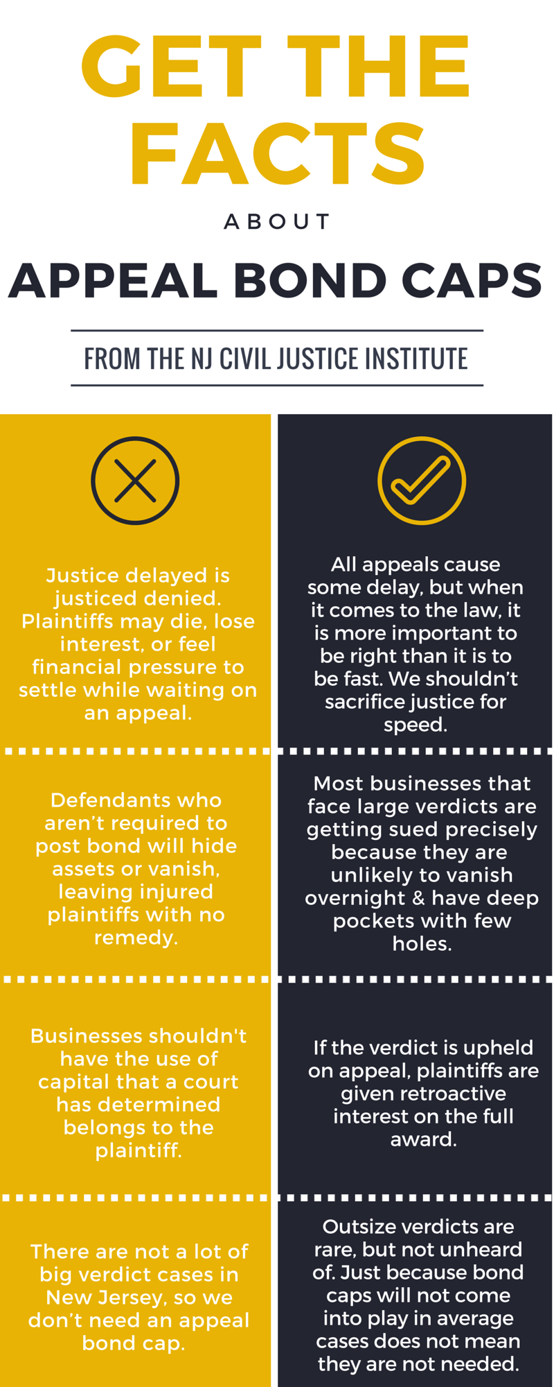 An infographic on appeal bond caps.